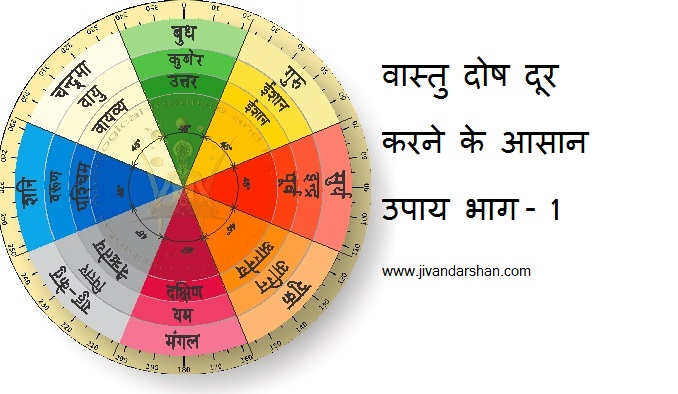 Easy ways to remove Vastu defects Part 1